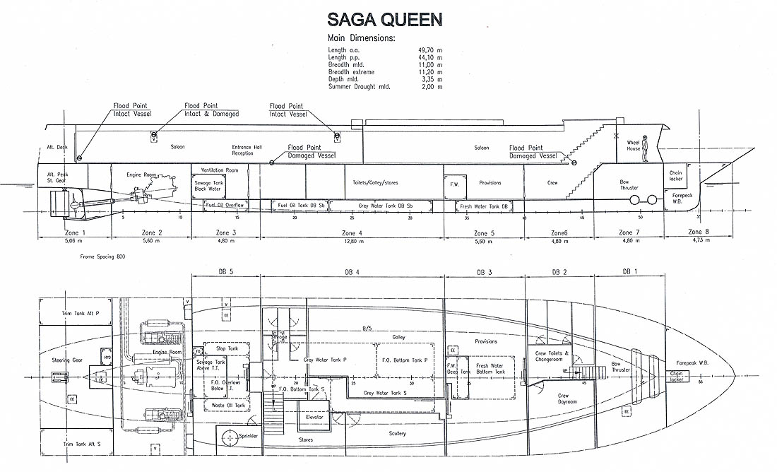 Saga Queen Engine Room Dinner Cruise Ship Dinner Yacht